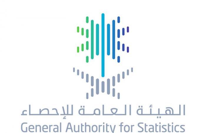التضخم في السعودية يسجّل أدنى مستوى منذ 2019 عند 0.3 %