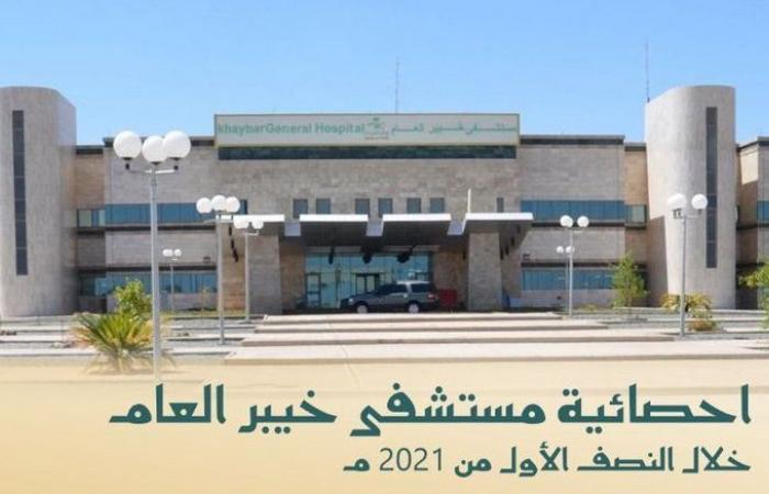 خلال 6 شهور.. 664982 علاجاً دوائياً للمستفيدين بمستشفى خيبر