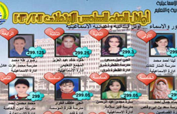 المدارس الحكومية تحصد المراكز الأولى فى ابتدائية وإعدادية الإسماعيلية
