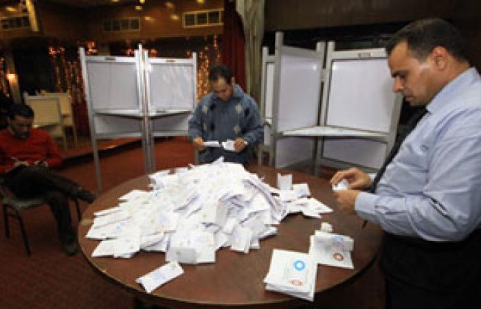المؤشرات الأولية تؤكد فوز 48% من أعضاء برلمان الكويت السابق