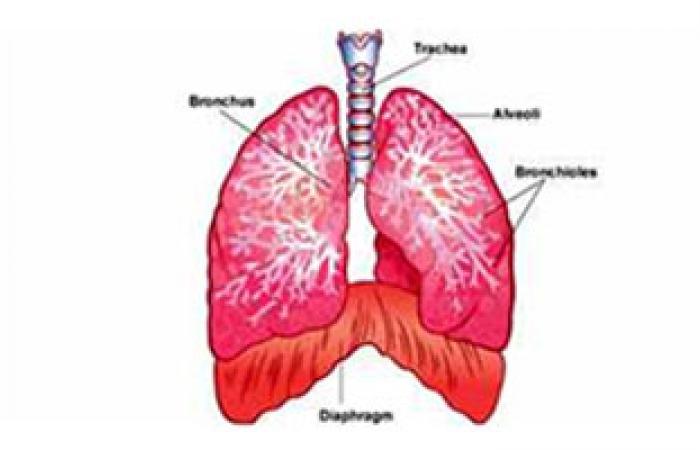 الكشف عن سرطان الرئة من خلال هواء الزفير الخاص بالمريض