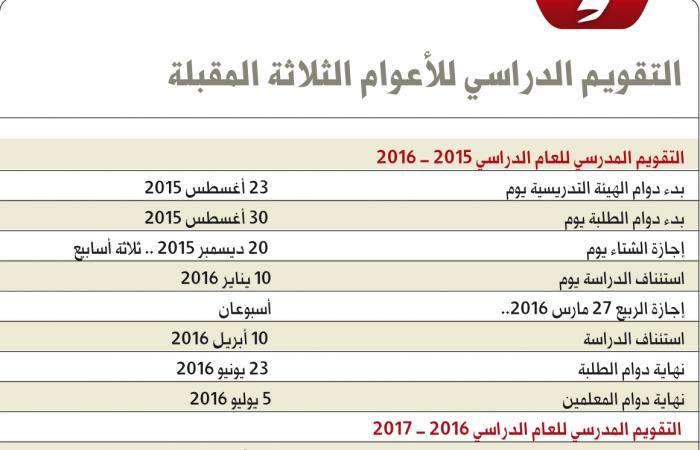 مجلس الوزراء يعتمد التقويم الدراسي