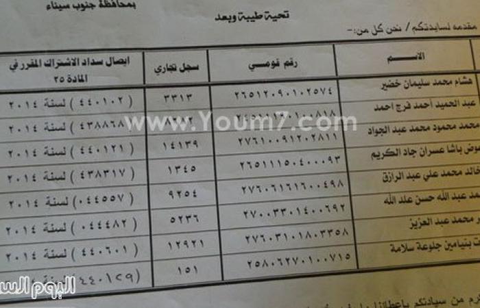 أعضاء الغرفة التجارية بجنوب سيناء يشكون من عدم إجراء الانتخابات فى موعدها