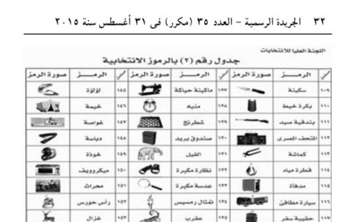 """""""العليا للانتخابات"""" تنشر الرموز الانتخابية البالغ عددها 190 رمزا"""