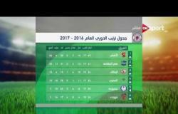 مساء الأنوار: جدول ترتيب فرق الدوري العام المصري 2016 / 2017