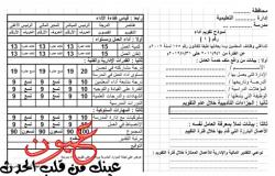 تفاصيل الأوراق المطلوبة لتعيين المعلمين والاخصائيين المساعدين بجميع المحافظات