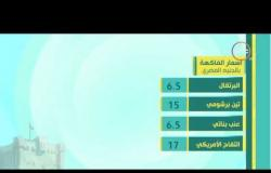 8 الصبح - شوف أسعار الجملة  للخضروات والفاكهة .. وأسعار الذهب والعملات الأجنبية اليوم
