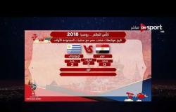 روسيا 2018 - تاريخ مواجهات منتخب مصر مع منتخب أوروجواي
