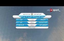 ستاد مصر - مباريات الأسبوع الـ 19 من مسابقة الدوري الممتاز