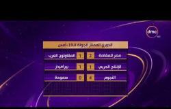 الأخبار - الدوري الممتاز الجولة الـ 19 - أمس