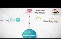 اليوم - مركز معلومات مجلس الوزراء ينشر فيديو عن التوعية بمخاطر السيول