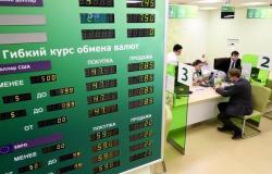 مجلس الأعمال اللبناني- الروسي: تأسيس مصرف روسي في لبنان حل أساسي للمعوقات المالية