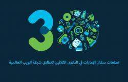 سيسكو: إليكم تطلعات سكان الإمارات في ذكرى انطلاق شبكة الويب