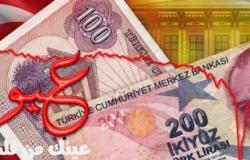 نصائح هامة قبل تداول أزواج الليرة التركية بسوق الفوركس