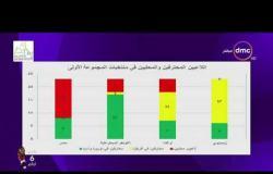 على الهواء مباشرة أ / خالد طلعت خبير الاحصائيات - مساء DMC