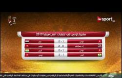 مشوار منتخب تونس في تصفيات أمم أفريقيا 2019