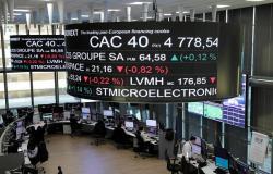 استقرار الأسهم الأوروبية في المستهل مع ترقب التطورات التجارية والاقتصادية