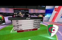 خالد بيومي:مواجهة الجزائر والسنغال سيمي فاينال مبكر للبطولة
