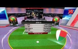 خالد بيومي يتوقع نتائج مباريات الغد في كأس أفريقيا