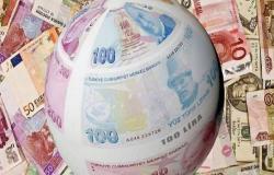 الأسواق العالمية تنتظر 4 أحداث اقتصادية في الأسبوع الجاري