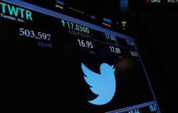 """محدث.. سهم """"تويتر"""" يقفز 9% بالختام بعد إعلان نتائج الأعمال"""