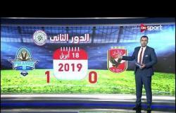 أبرز الأرقام والإحصائيات الخاصة بمباراة الأهلى وبيراميدز في الدور الـ 16 لكأس مصر