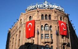 إجمالي احتياطيات المركزي التركي ترتفع 350 مليون دولار