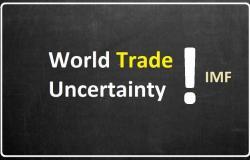 صندوق النقد يدشن مؤشراً جديداً لرصد عدم اليقين التجاري العالمي