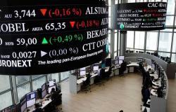 الأسهم الأوروبية تتراجع في المستهل مع التوترات الجيوسياسية