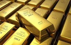 هبوط أسعار الذهب عالمياً قبيل قرار الفيدرالي