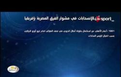 أبرز الانسحابات في مشوار الفرق المصرية بإفريقيا