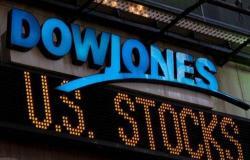 """محدث.. """"داو جونز"""" يرتفع 150 نقطة بالختام مع التفاؤل التجاري"""