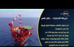 8 الصبح - خريطة الإنجازات .. حقل ظهر