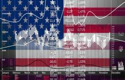 الأسهم الأمريكية تهبط بالمستهل لكنها تتجه لتحقيق مكاسب أسبوعية
