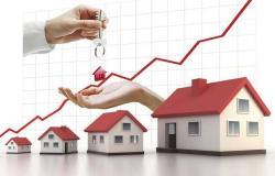 معدل الرهن العقاري بالولايات المتحدة يرتفع مع هدوء المخاوف الاقتصادية