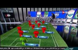 تشكيل فريقي الاتحاد السكندري والنصر بمسابقة كأس مصر