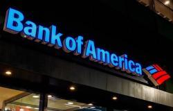 """""""بنك أوف أمريكا"""" يرفع توقعاته لأسعار النفط لعام 2020"""