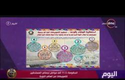 اليوم - الحكومة: 11.5 ألف مواطن إجمالي المستحقين للتعويضات من أهالي النوبة