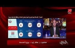 وزيرة الصحة تتحدث عن وضع مصر الوبائي بالنسبة لكورونا.. وهل وصلنا لمرحلة الخطر؟