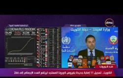 """آخر مستجدات """"كورونا"""" - الكويت تسجل 11 إصابة جديدة بـ كورونا ليرتفع العدد الإجمالي إلى 266"""