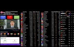 """مساء dmc - أخر الإحصائيات العالمية لـ """" كورونا """" 6/4/2020"""