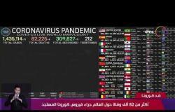 نشرة ضد كورونا - أكثر من 82 ألف وفاة حول العالم جراء فيروس كورونا المستجد