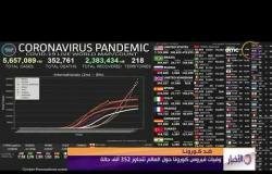 الأخبار - وفيات فيروس كورونا حول العالم تتجاوز 352 ألف حالة
