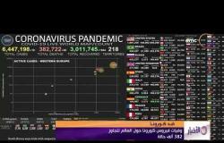 الأخبار - وفيات فيروس كورونا حول العالم تتجاوز 382 ألف حالة