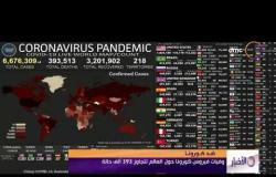 الأخبار - وفيات فيروس كورونا حول العالم تتجاوز 393 ألف حالة