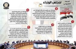 بالانفوجرافيك.. الحصاد الأسبوعي لمجلس الوزراء