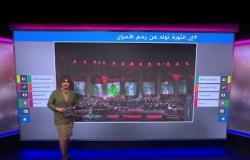 """تغيير أغنية """"يا بيروت"""" وحذف مقطع لـ""""الثورة"""" وصف بالمهين للبنانيين"""