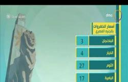 8 الصبح - أسعار الذهب والخضروات ومواعيد القطارات بتاريخ 8/8/2020