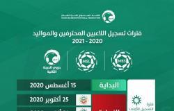 الاحتراف تحدد فترات التسجيل للاعبين المحترفين والمواليد لموسم 2020 / 2021