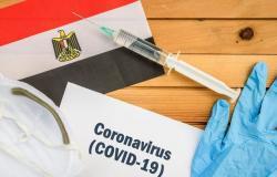 مصر تسجل 129 حالة جديدة بكورونا و26 وفاة
